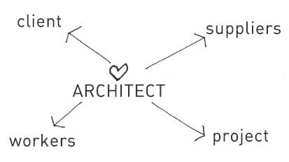 standard_method
